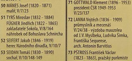Neben dem Maler Mánes und den Initiatoren der tschechischen Sokol-Bewegung Tyrš und Fügner steht der Name des Stalinisten.